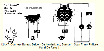 http://www.radiomuseum.org/tubes/tube_12ax7.html
