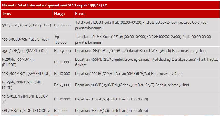 852 x 448 · 37 kB · png, Http://www.telkomsel.com/simpatiloop