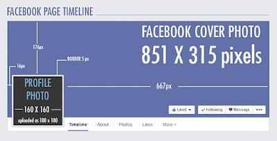 Dimensiones de la imagen de portada en facebook