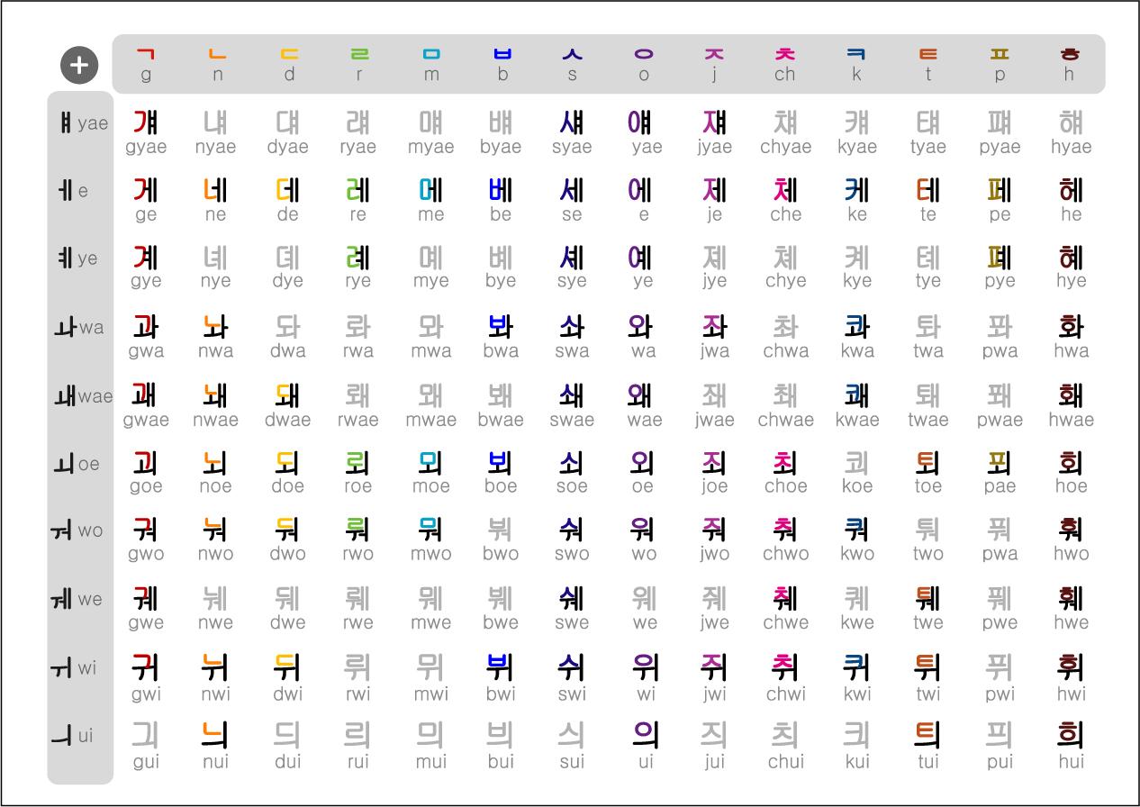 http://1.bp.blogspot.com/-X_CH6R2ghXE/T2iyJqBc5_I/AAAAAAAAEf0/iIrnq0y42Kg/s1600/konsonan%2Bhuruf%2Bkorea.jpg