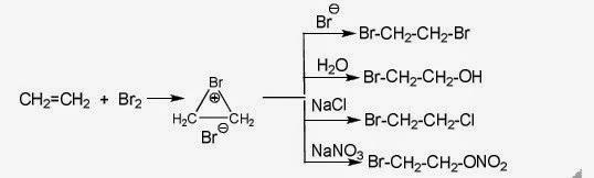 vận tốc phản ứng cộng halogen