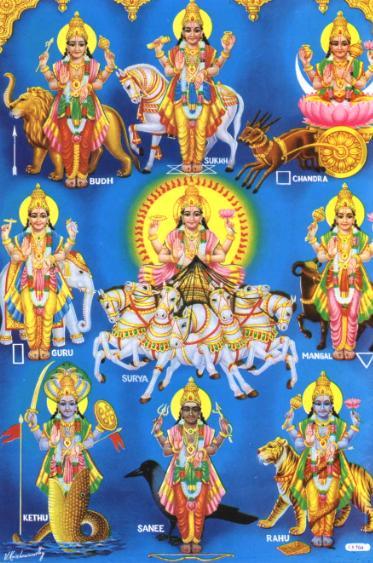 Answers to FAQ's on Sanatana Dharma / Hindu Principles Part 39