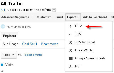 CSV export option in Google analytics