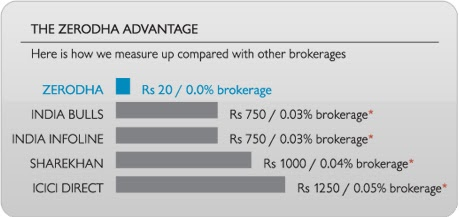 What is a brokerage core account
