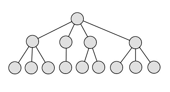 Basic tree