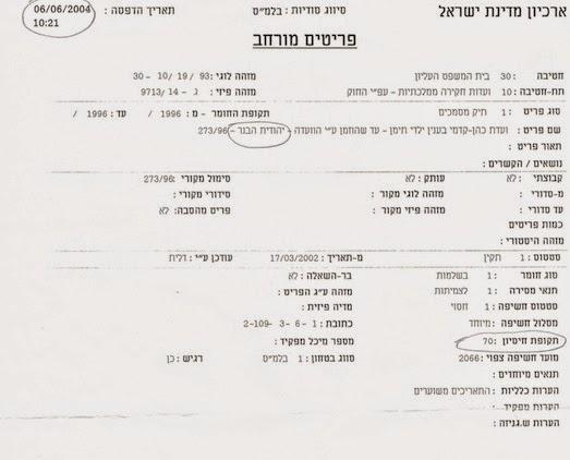 ארכיון מדינת ישראל -חומרי החקירה של ועדת החקירה הממלכתית חסויים עד שנת 2066 אף שאין בהם בעיה של צנעת הפרט או של סודות ביטחוניים