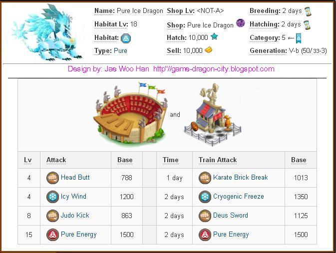 Tổng hợp về Damage và Attack các skill của các loại Pure Dragon trong game Dragon City 13