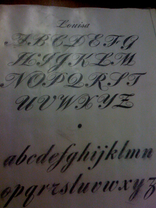 Tattoo Fonts Character