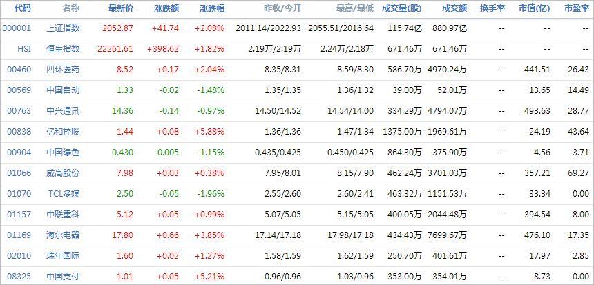 中国株コバンザメ投資ウォッチ銘柄watch20140512