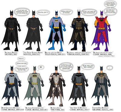how to make a real life batsuit