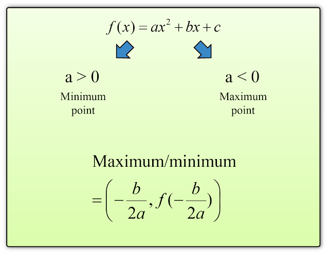 how to find the minimum value of a function