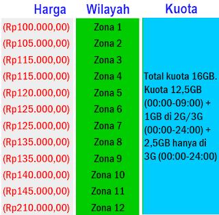 Paket LOOP 16GB Pilihan Internet Murah Telkomsel Harga 100 Ribuan