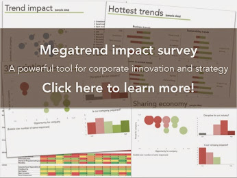 NEW TOOL! Megatrend impact survey