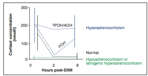 adrenal suppression from topical steroids