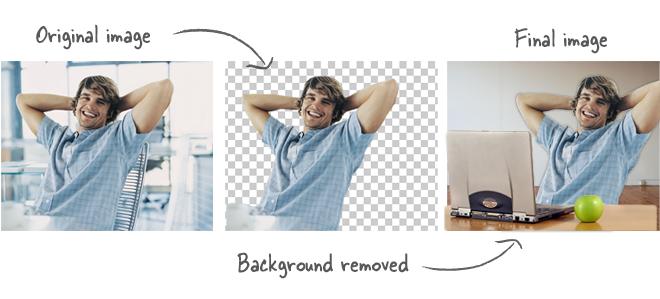 مدونة عاشق التكنولوجيا أفضـل برنامج تغير خلفية الصوره 2016 للكمبيوتر