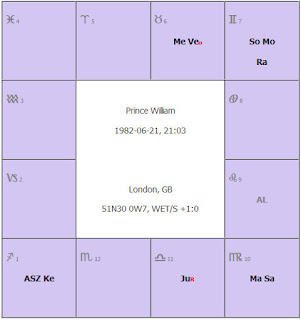 http://www.start.astrozon.com/a/d/chart/1162/149ac8?l=ger&name=Prince-William