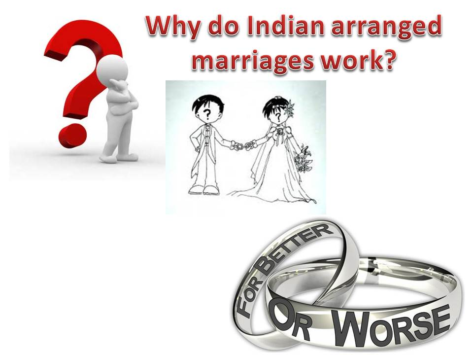 arranged marriage in modern society whats changed essay The definition of modern marriage let's start with a scandalous declaration shall we the definition of a modern marriage is, there is none  i tell everyone i know we need to re-define marriage together as a society individually as couples every day  the definition of a modern marriage.