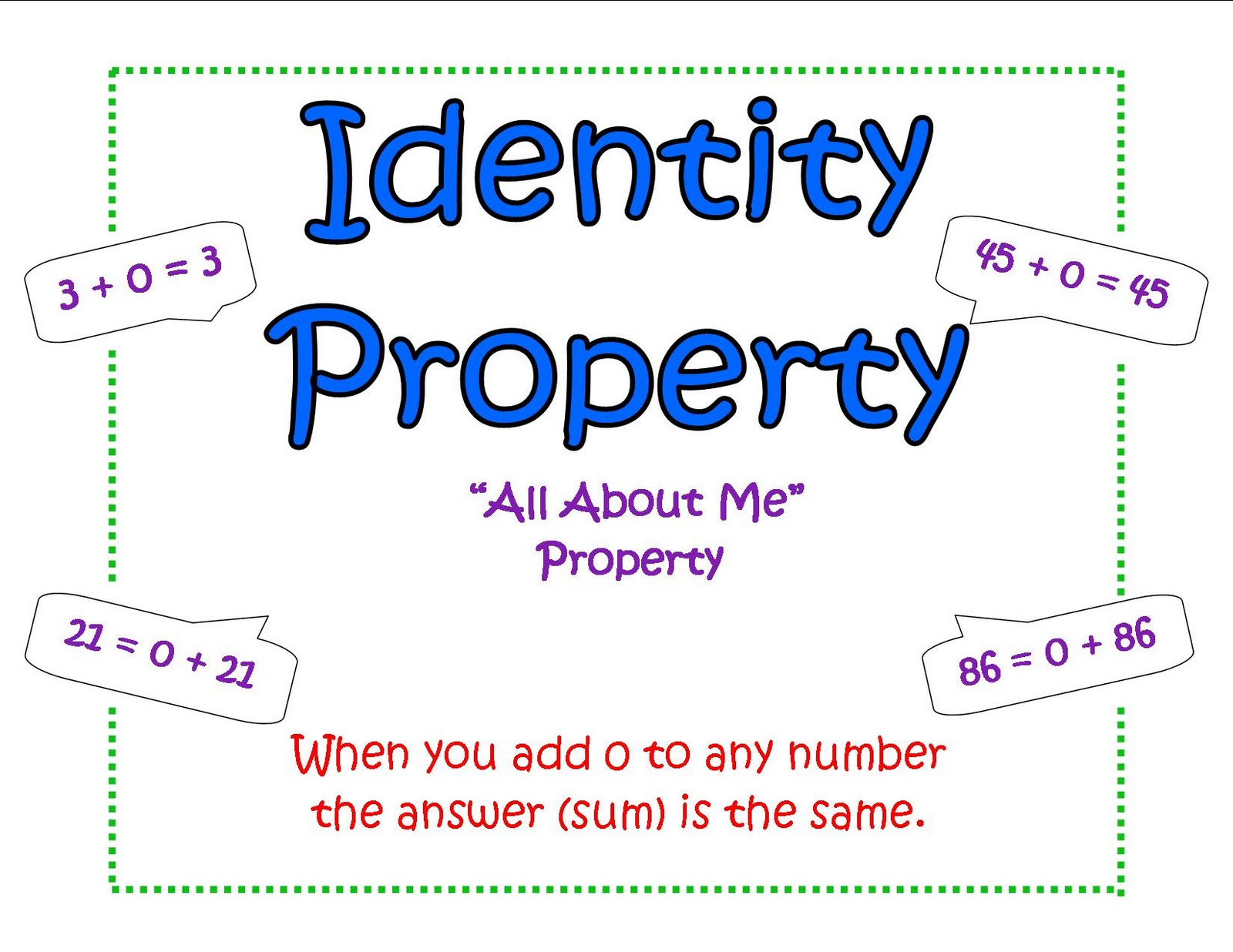 worksheet Property Of Math properties of math lessons tes teach identity property addition original hunting