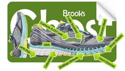 BrooksGhost6.N.G