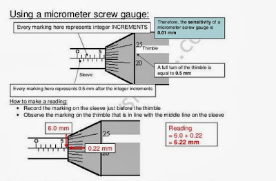 mikrometer screw gauge