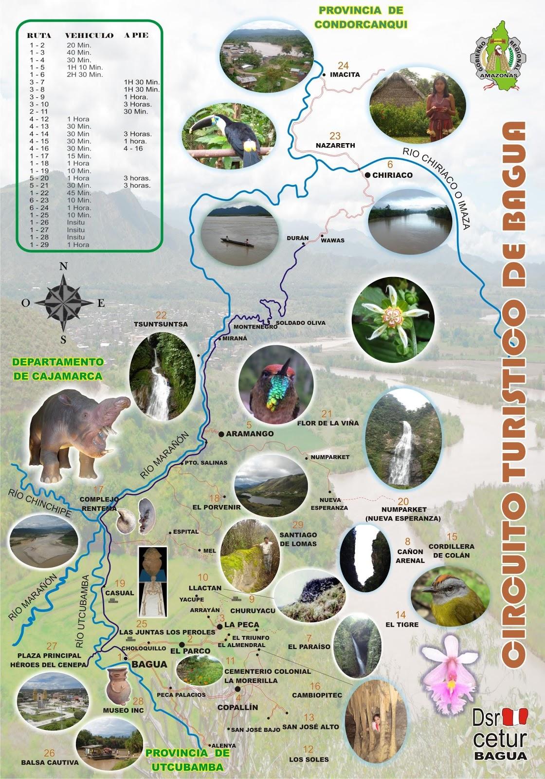 Circuito Turistico : Circuito turÍstico de la provincia de bagua quimeras y