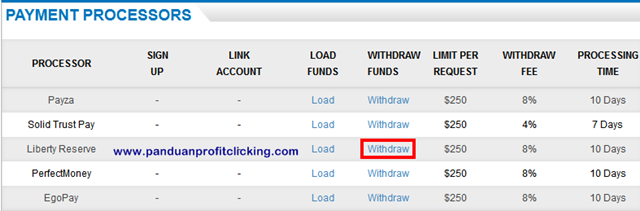 Cara Withdraw di Profit Clicking