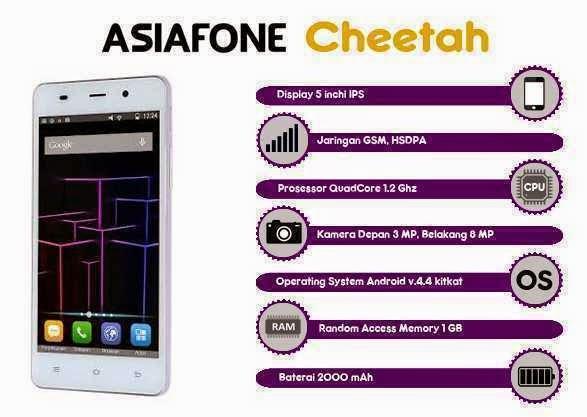 Asiafone Cheetah, Spesifikasi HP Android KitKat Harga 1 Juta