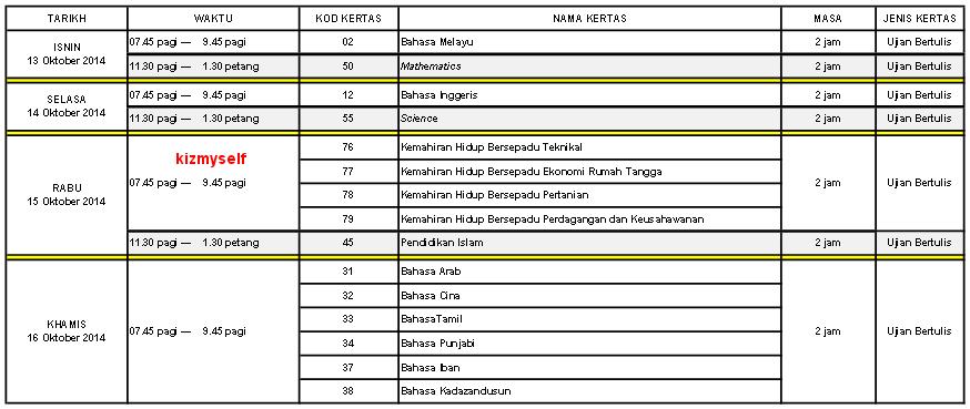 Jadual PT3 calon bukan CBK