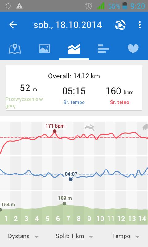 Runtastic - wykresy tętna, tempa i wysokości