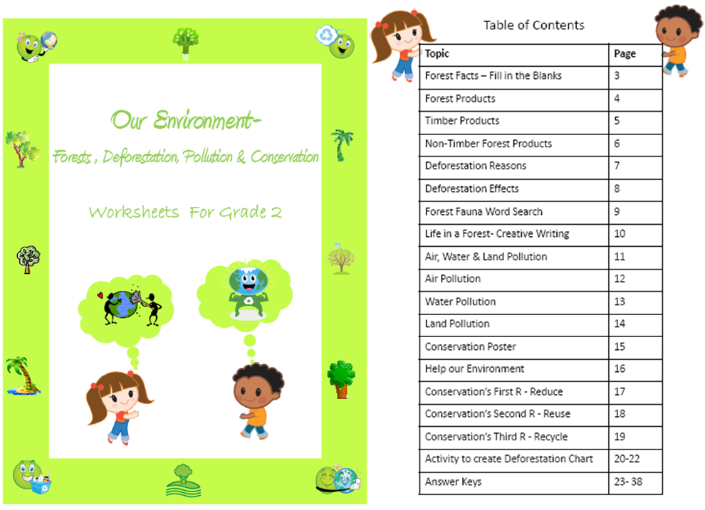 Our Environment - Forests, Deforestation, Pollution & Conservation Worksheets