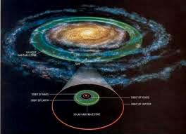 500 مليون كوكب في منطقة الحياة من مجرتنا Zones