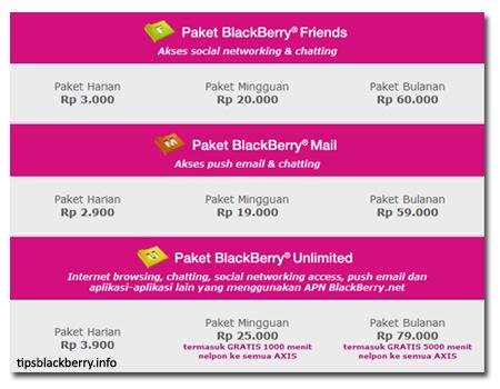 Blackberry Hemat Dari Axis Cara Berlangganan Paket