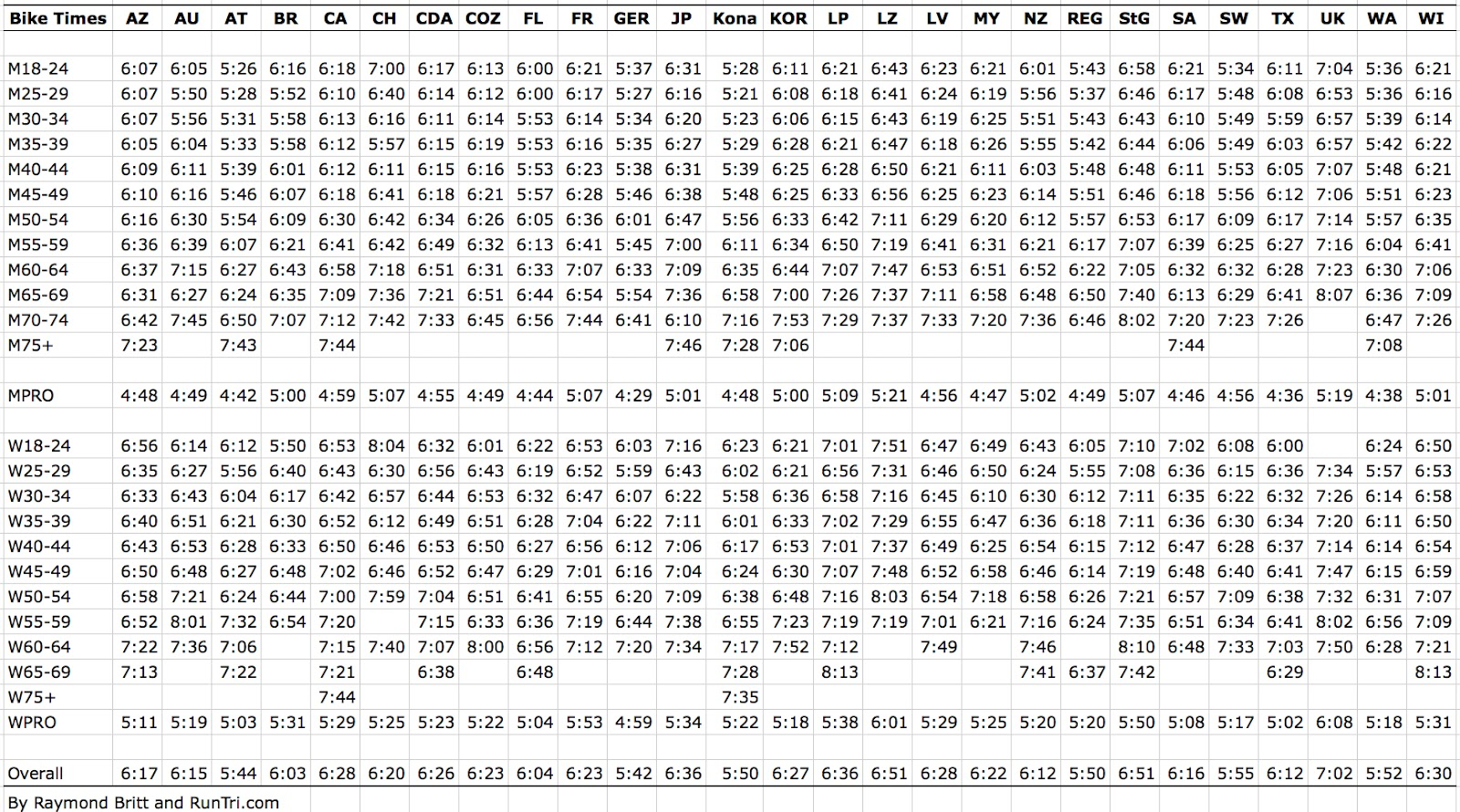 Multiplication chart 80x80 more information multiplication multiplication chart 80x80 nvjuhfo Image collections