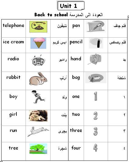 تعليم الحروف الأبجدية والكلمات باللغة