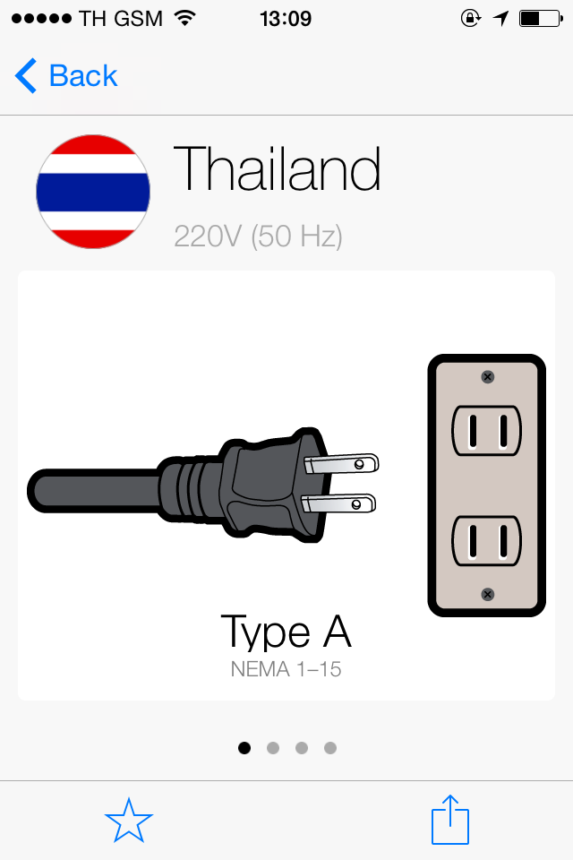 plugs of the world timinphuket travel apps Electrical Plug Wiring wiring electrical sockets in series