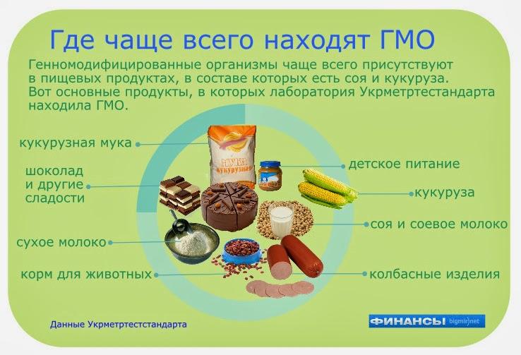 продукты питания против паразитов