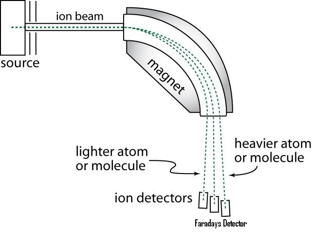 How To Build An Ir Sensor additionally Lighting Motion Detector likewise Mag ic Deflection Or Sector Mass together with Install Exterior Light Stucco Wall in addition Long Distance Eight Beams Infrared Electric 60325330852. on motion detector