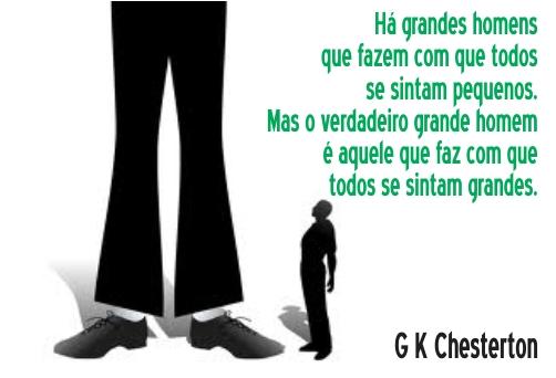 Wallpaper E Arte Cristã Frases De G K Chesterton G K