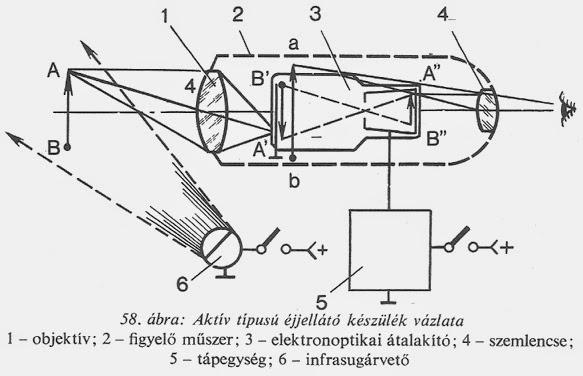 sextant blog  112   tank  mbt  modern fire control system  fcs  - panzer feuerlicht