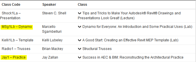 http://bim-workshops.com/events/pacific-coast/sessionsschedule/
