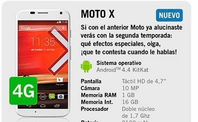 Precios del Moto X con Yoigo