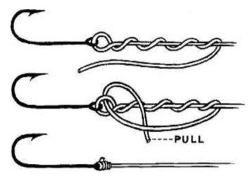 Tackle tip fishing knots how to tighten them so they for Fishing knots easy