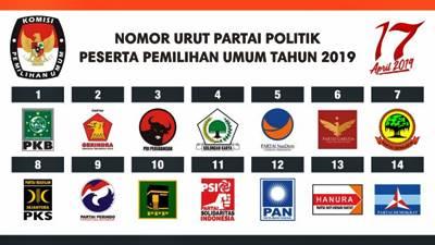 Nomor Urut Partai Politik