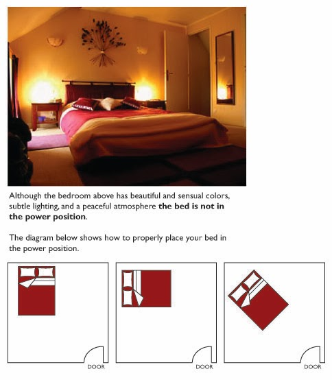 The perfect feng shui bedroom people insider - Desk in bedroom feng shui ...