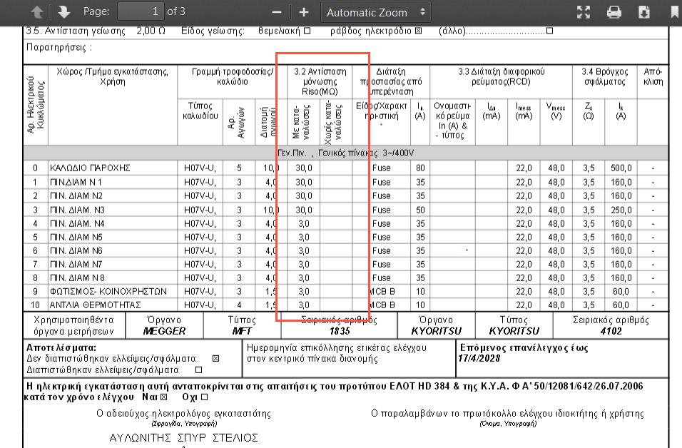 Πρωτόκολλο ελέγχου συμπληρωμένο με το PanelCAD για εγκαταστάτες