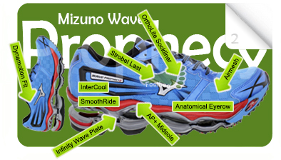 MizunoWaveProhecy2.S.G