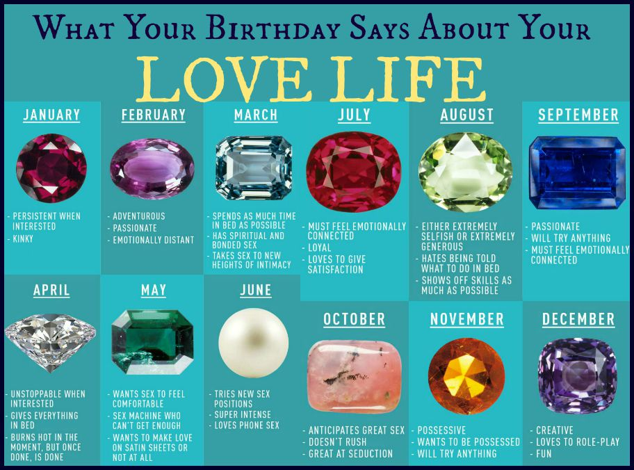What Does Your Birthdate Mean For Your Love Life
