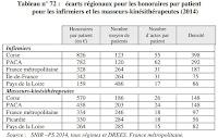 Source : Cour des comptes 2015.
