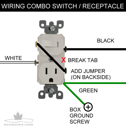How to wire a switchreceptacle combo device electrical online wiring diagram for switchreceptacle combo the wiring diagram wiring diagram asfbconference2016