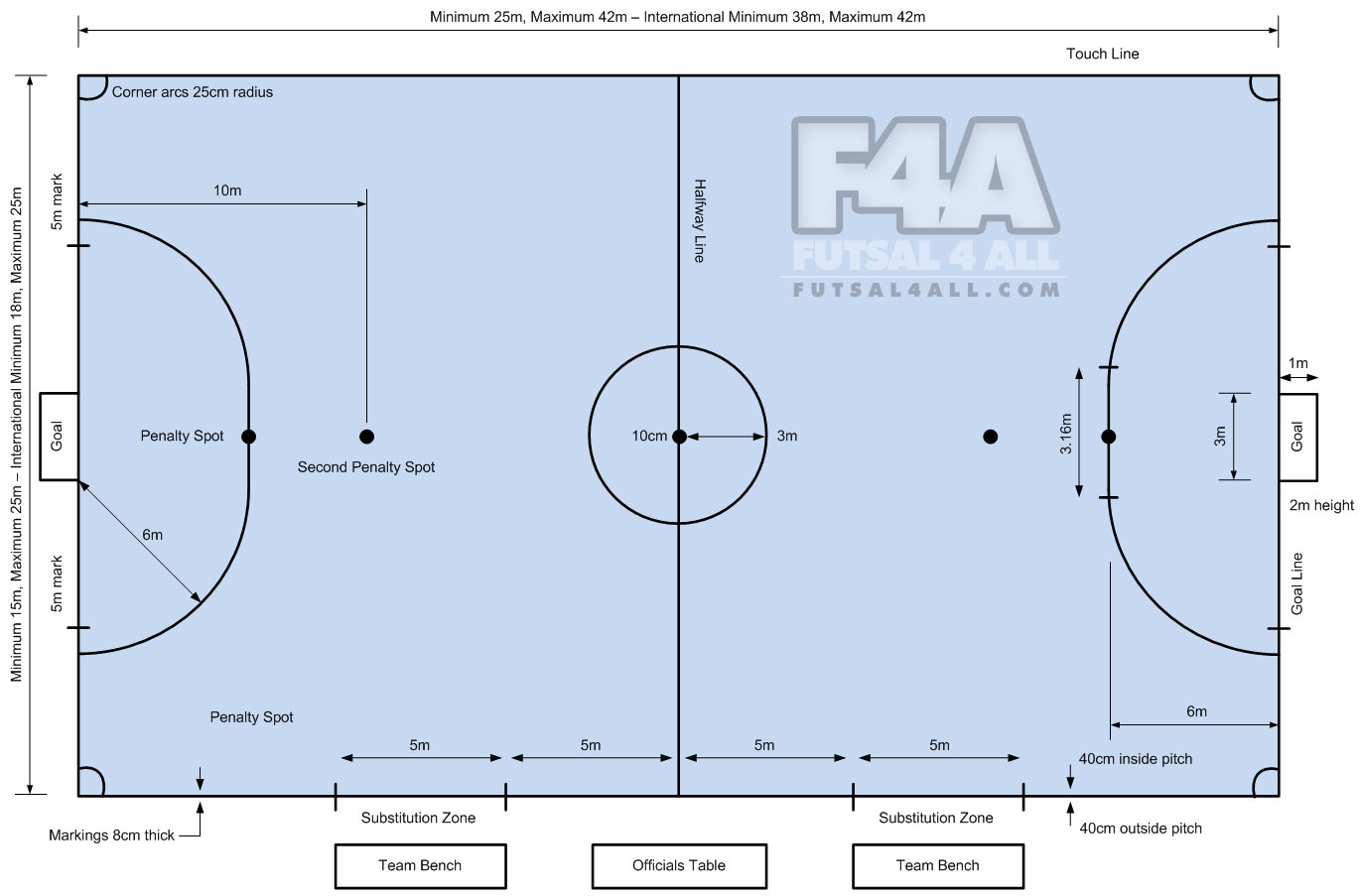 Futsal Soccer Field Dimensions